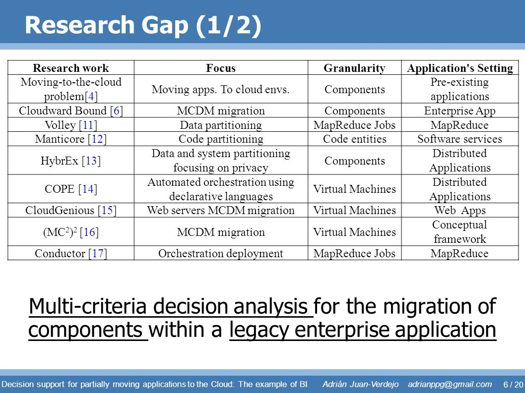 Research Gap (1/2) Research work. Focus. Granularity. Application s Setting. Moving-to-the-cloud problem[4]